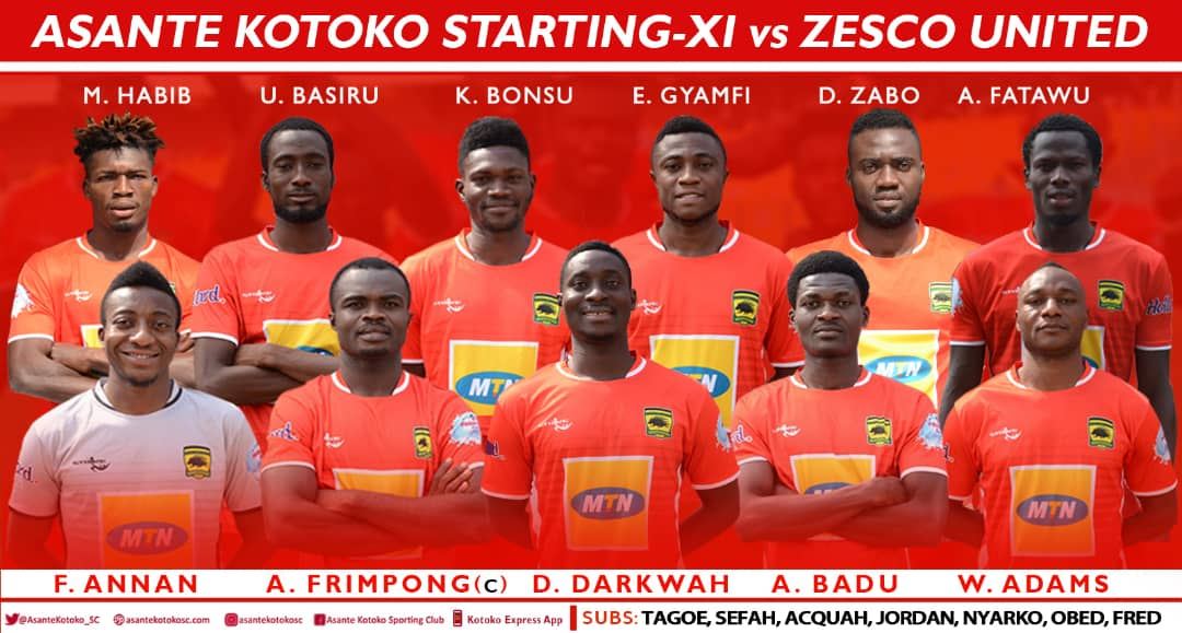 CAF Confederation Cup: C.K Akunnor makes two changes to Kotoko squad to face Zesco United