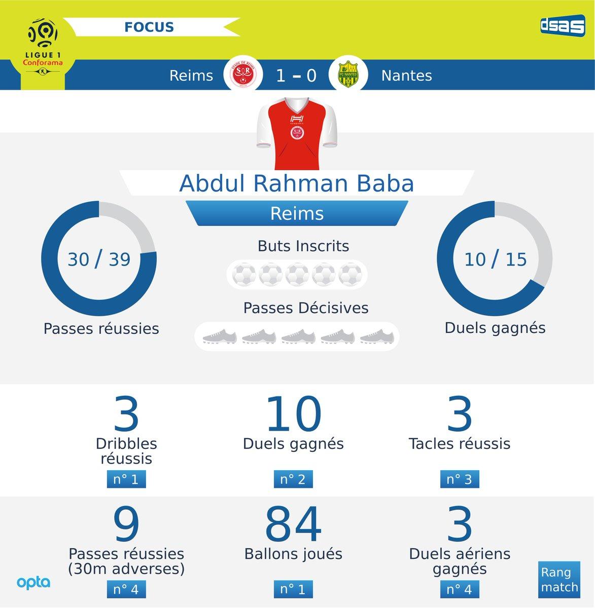 Abdul Rahman Baba - Page 2 D135xGoW0AAS798