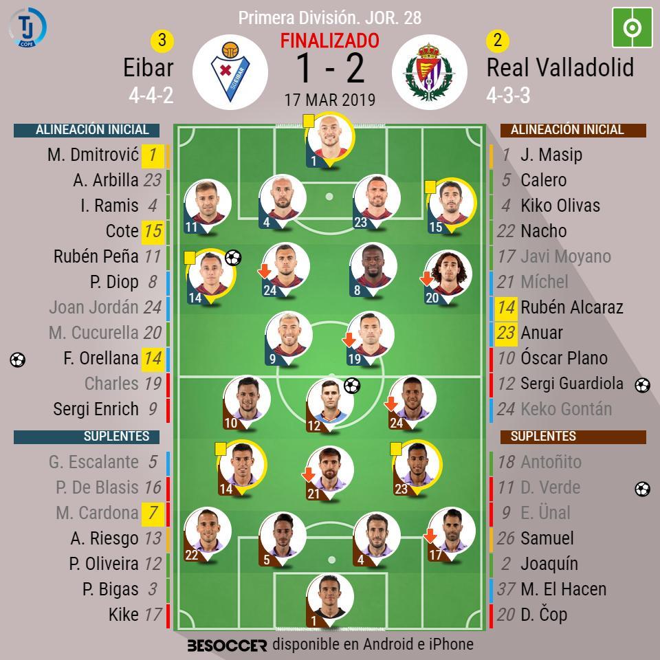 Final en Ipurua. Eibar 1 - 2 Valladolid (⚽️Orellana / Verde (p) y Guardiola) #EibarRealValladolid