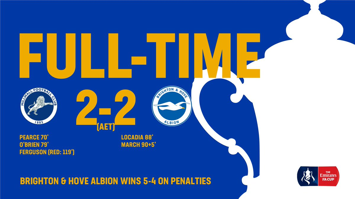 FT: @OfficialBHAFC win an epic tie 5-4 on penalties and are into the last four! 👏
