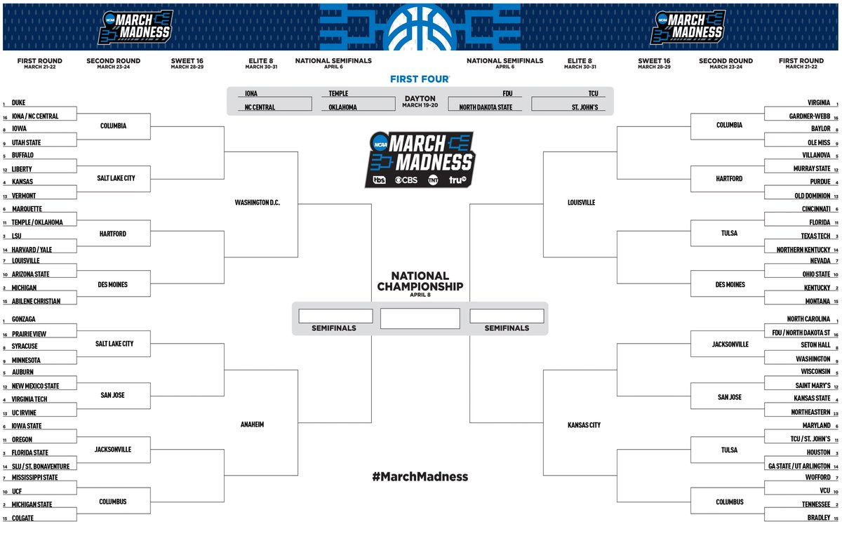 """NCAA March Madness On Twitter: """"🚨 FINAL BRACKET PREDICTION"""