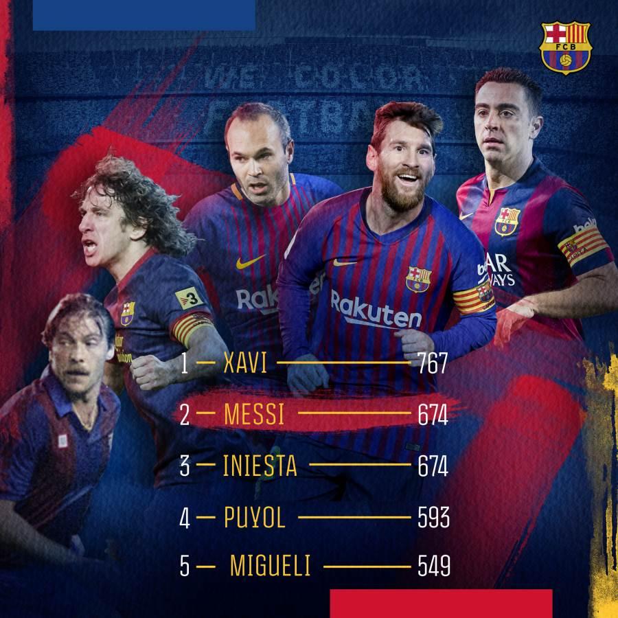 Suport Barcelona's photo on FC Barcelona
