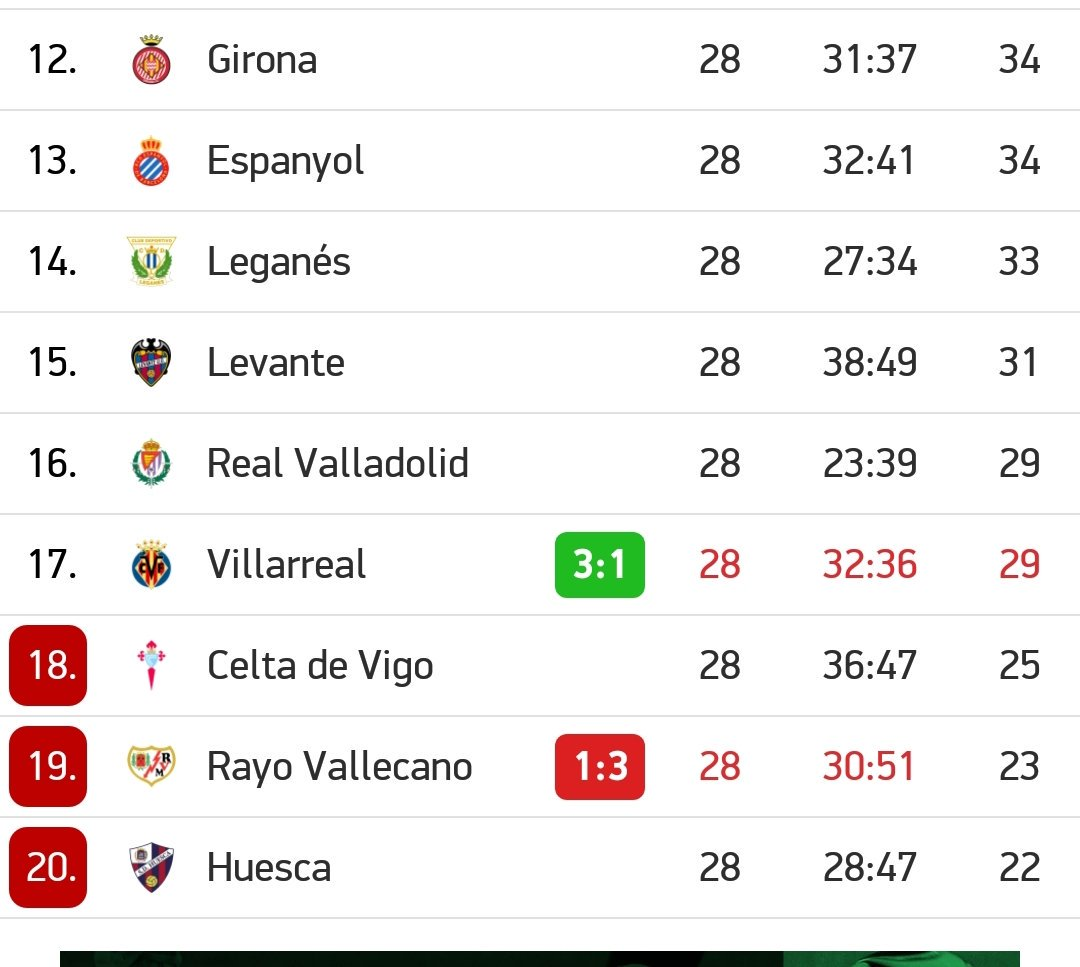 Sp_ | Villarreal CF's photo on Ekambi