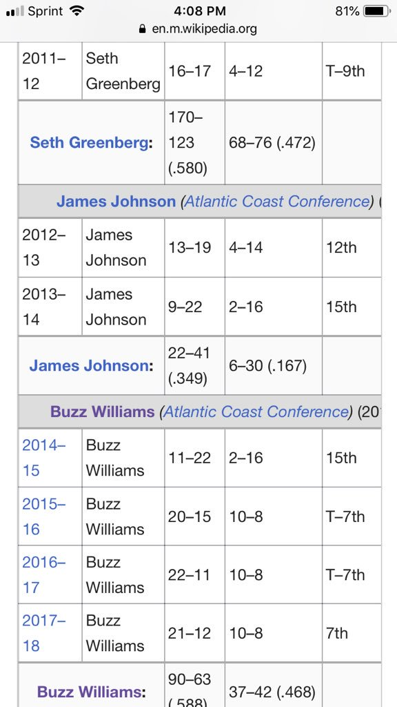 BuZz WiLlIaMs HaS bEeN hAnDeD tWo ReAlLy GoOd TeAmS iN mArQuEtTe AnD vIrGiNiA tEcH <br>http://pic.twitter.com/HdtYDaPpwP