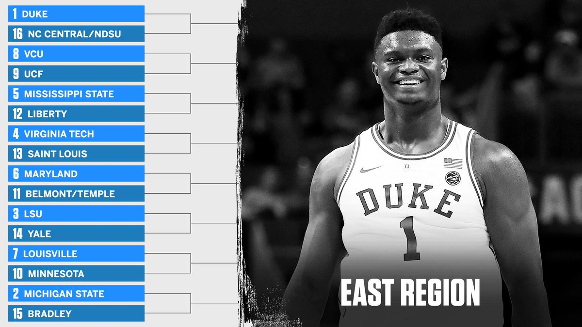 The East Region is set!