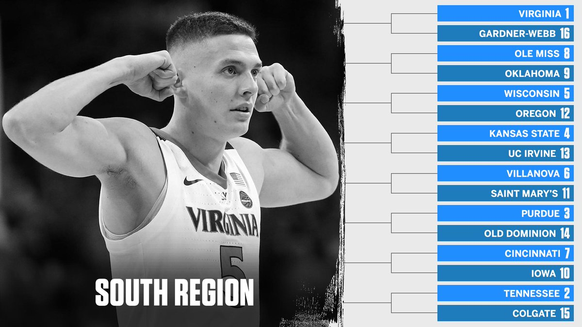 The South Region is led by Virginia and Tennessee!