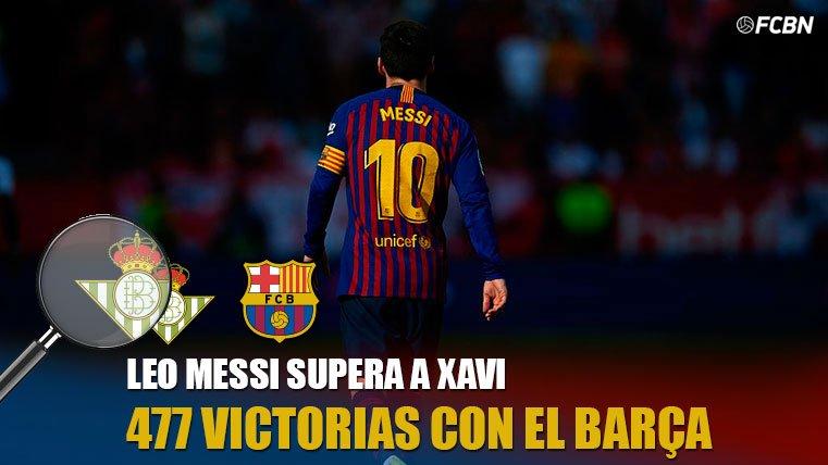 FCBarcelona Noticias's photo on #Barca