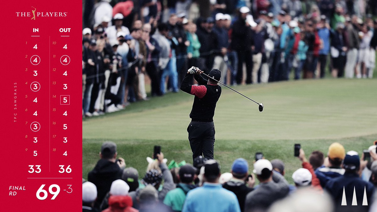 Tiger finishes tied for 30th at The Players, shooting a 69 in today's final round. – TGR news.tigerwoods.com/tiger-gets-fru…