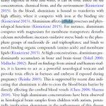 """Image for the Tweet beginning: Djurisic S et al., """"Aluminium"""