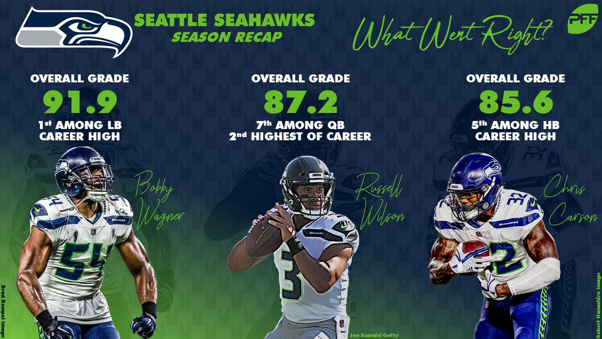 That&#39;s a pretty awesome trio that the Seahawks possess <br>http://pic.twitter.com/X35eUVUX36