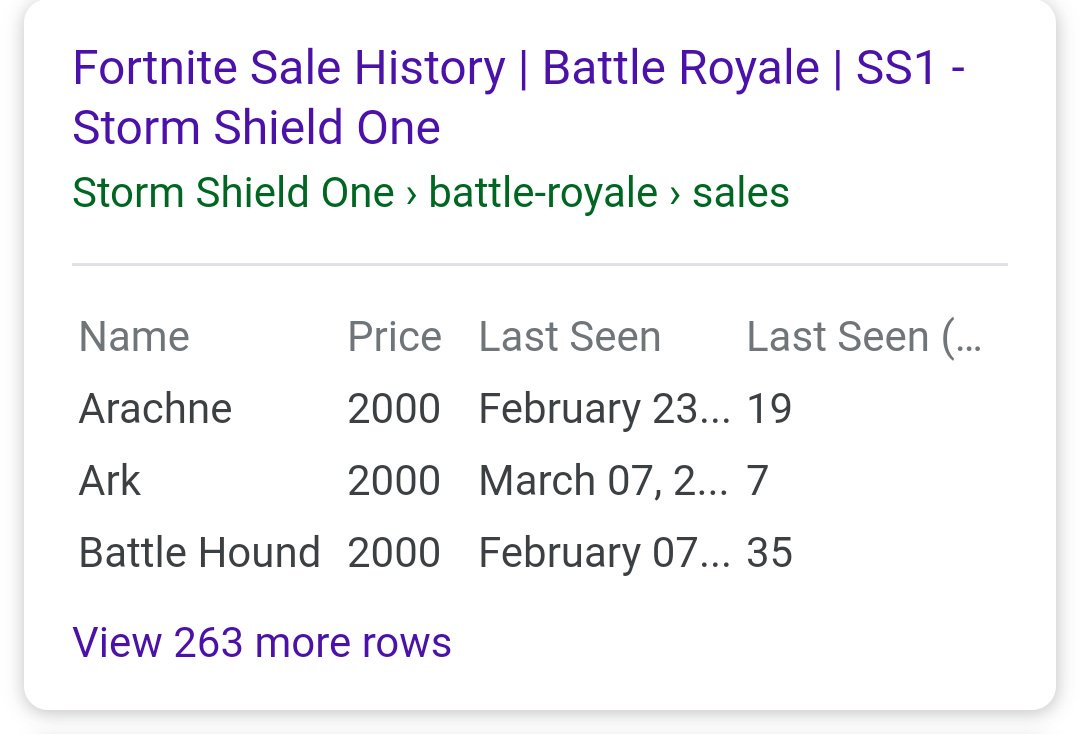 Storm Shield One Fortnite On Twitter The Last Sale Date Last