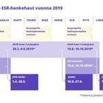 Image for the Tweet beginning: Kevään #6Aika #ESR-hankehanku @HELYkeskus kääntyy