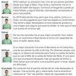 Image for the Tweet beginning: ✅ El #Betis no fue