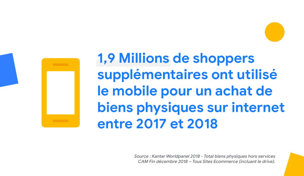 🗓 #1to1Monaco : J-1 Les dépenses sur #mobile augmentent vite 💥 : +28% de 2017 à 2018 @1to1Monaco #ecommerce