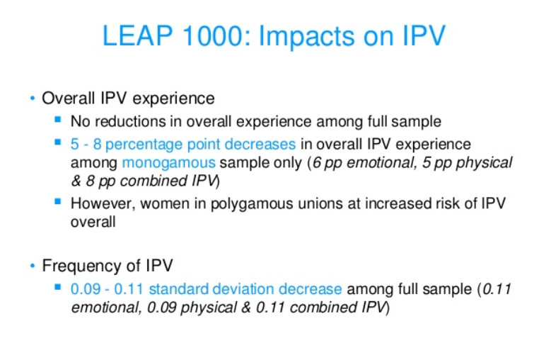Cash transfers in Ghana decreased frequency of intimate partner violence, and they decreased whether or not women had experienced ANY intimate partner violence in monogamous households. https://www.slideshare.net/TheTransferProject/impacts-of-integrated-social-protection-on-ipv-the-case-of-ghanas-leap-1000… @ValliElsa & @a_peterman at #OxCSAE2019