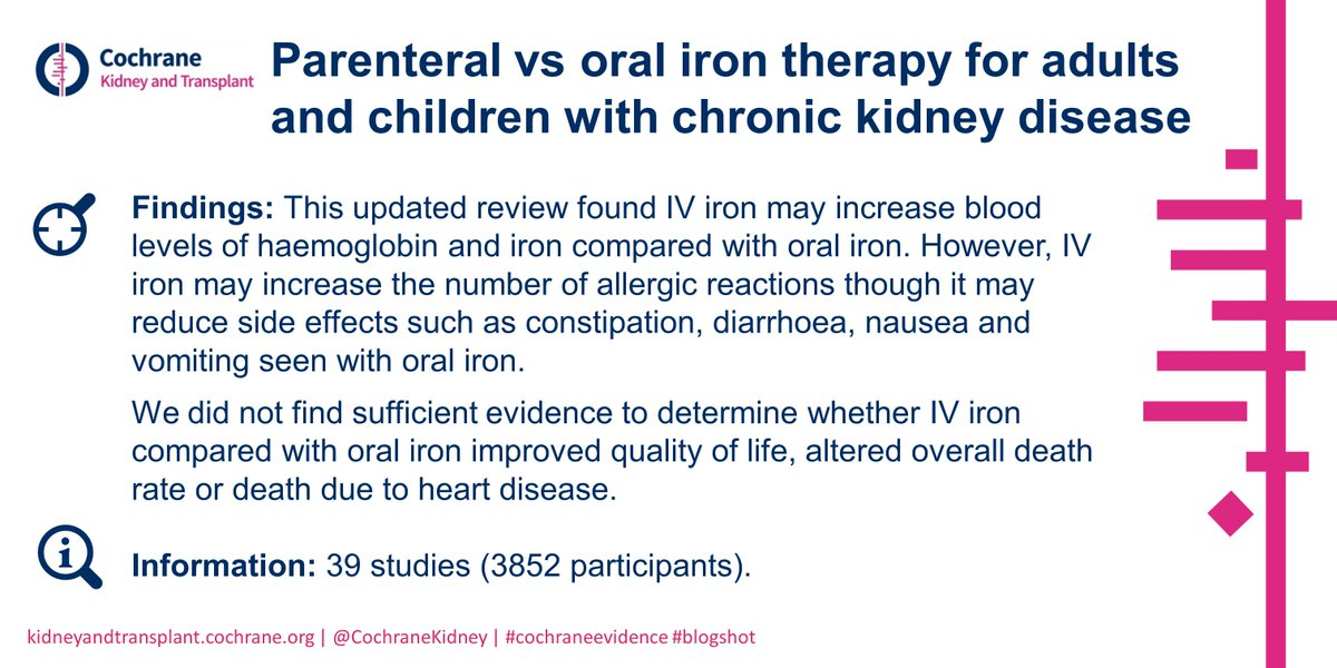 alternate day oral iron therapy - 1200×600