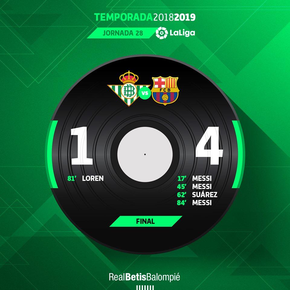 93' ⏱⚽️ Final del partido con derrota verdiblanca en el Villamarín