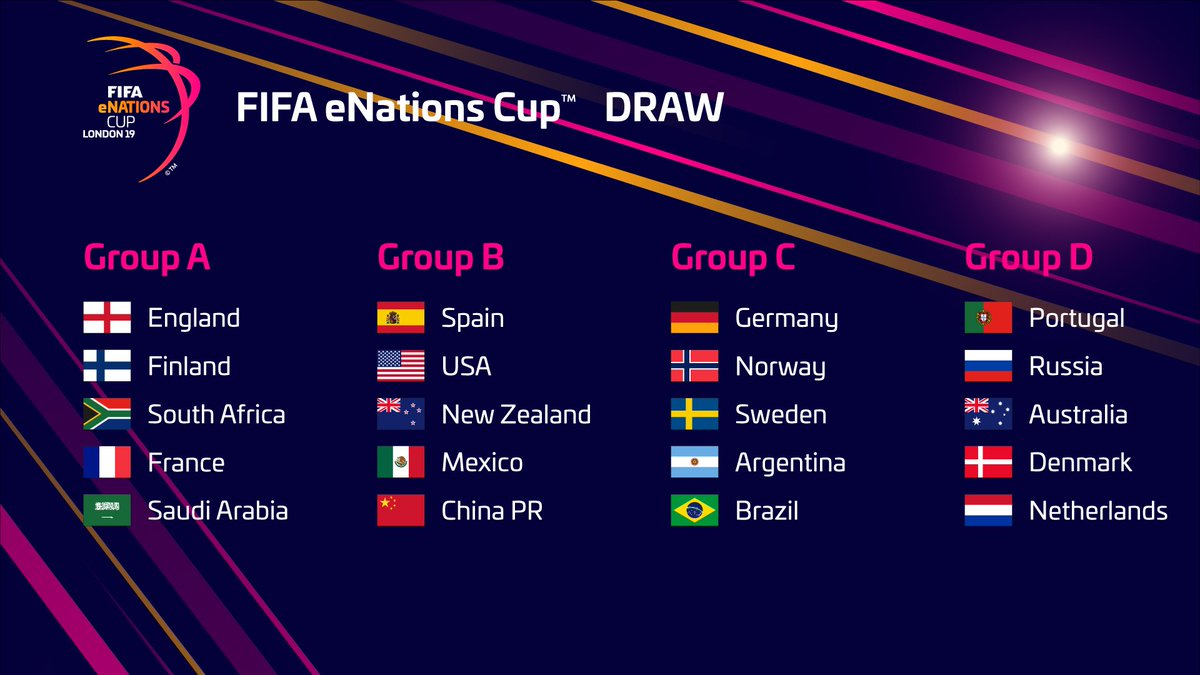 """The groups for the #FIFAeNationsCup 2019 🌎 🙌  What are your thoughts on the draw? Any """"Group of death""""? 🤔👇"""