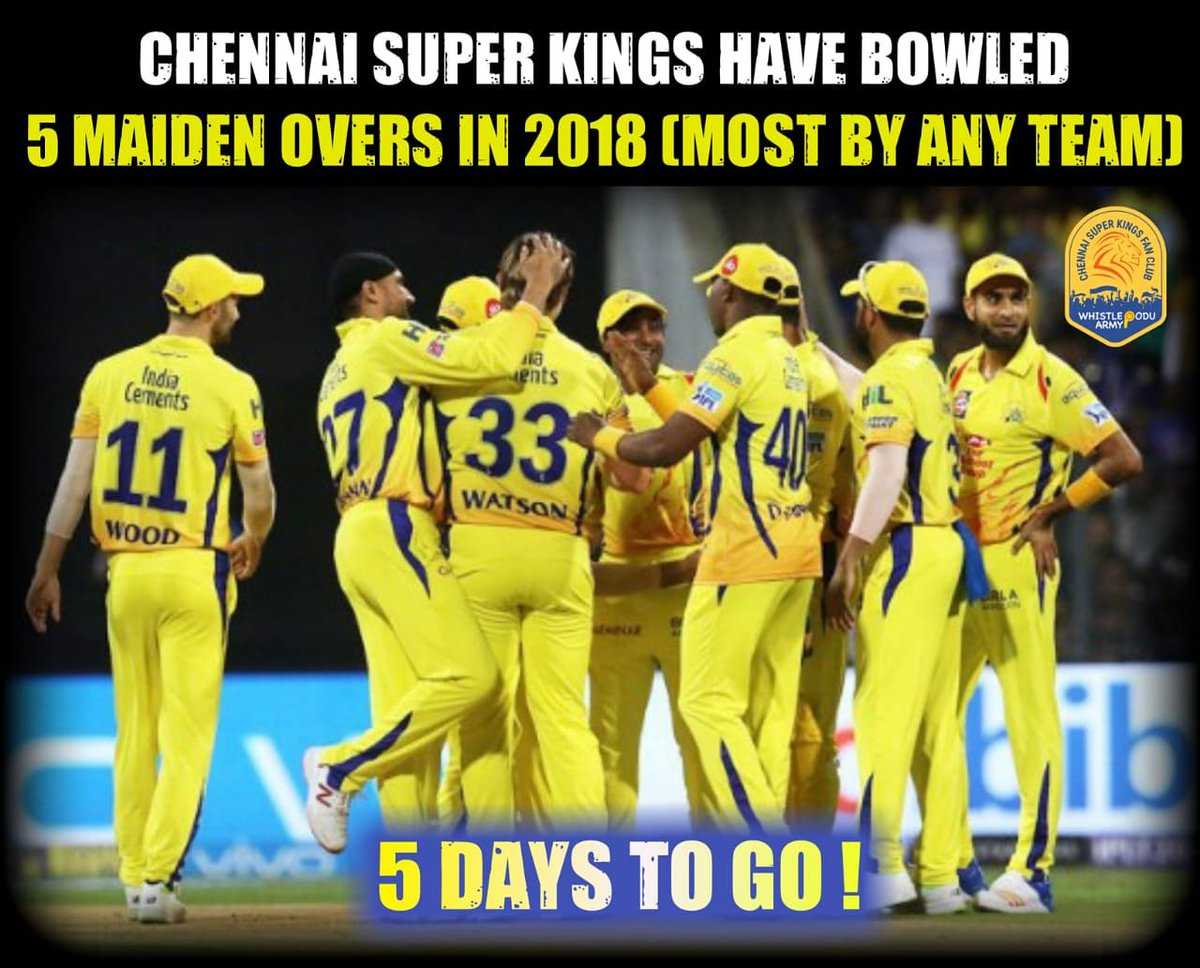 Countdown In Super Kings Style.  No. of Trophies won! (3 IPL &amp;amp; 2 CLT) #Whistlepodu #YelloveAgain <br>http://pic.twitter.com/A3Da5c7oUr