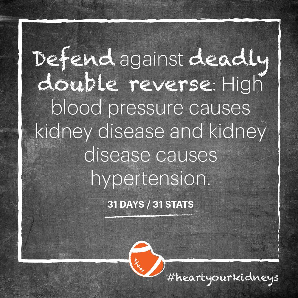 National Kidney Foundation On Twitter Most People Don T Know That High Blood Pressure Hypertension Can Cause Chronic Kidney Disease And Vice Versa Heartyourkidneys Nationalkidneymonth Https T Co Zy8taw58af