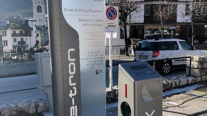 Cortina diventa un laboratorio per l'Enel https:...