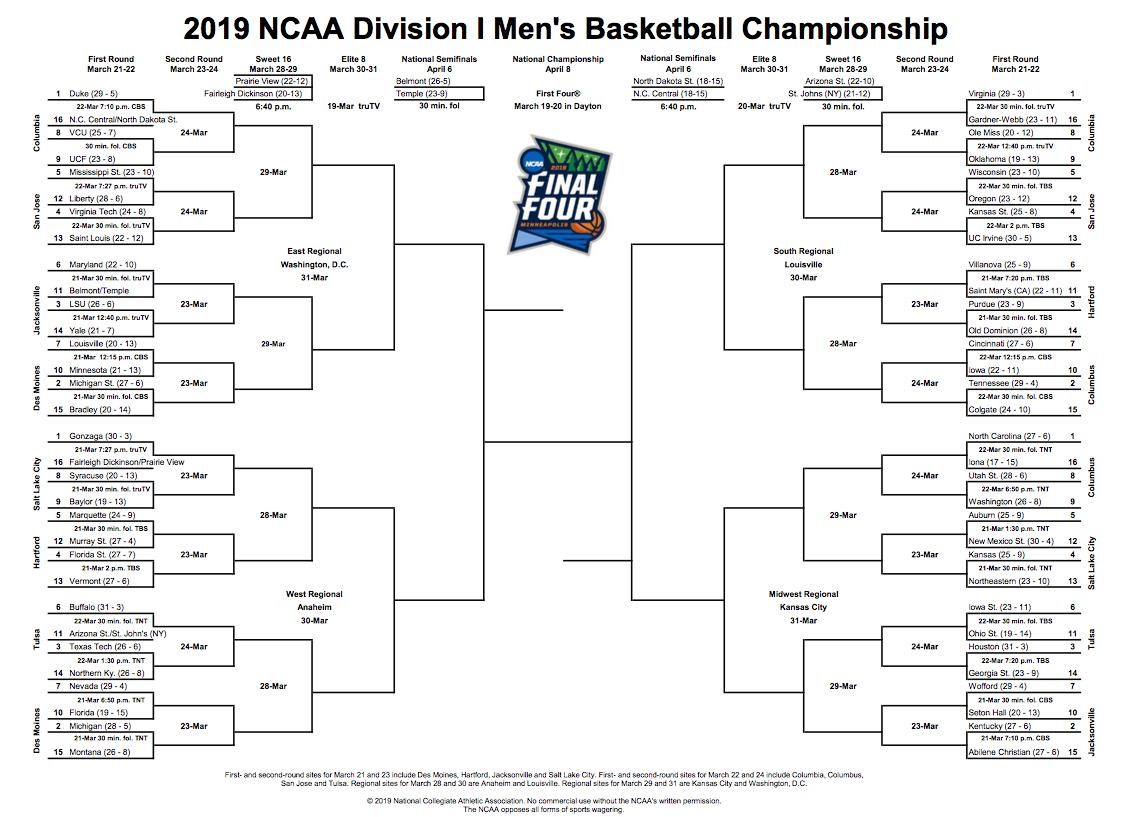 Matt Norlander On Twitter Clean Ncaa Tournament Bracket With Tip