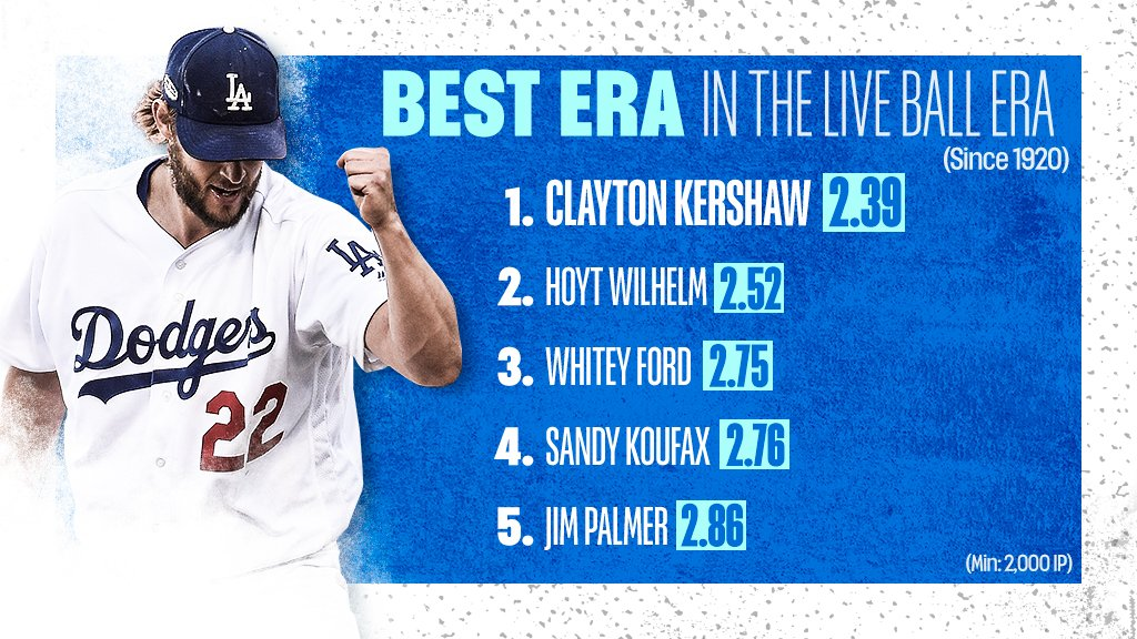 Happy 31st birthday @ClaytonKersh22!   Where would you rank him all-time among pitchers?