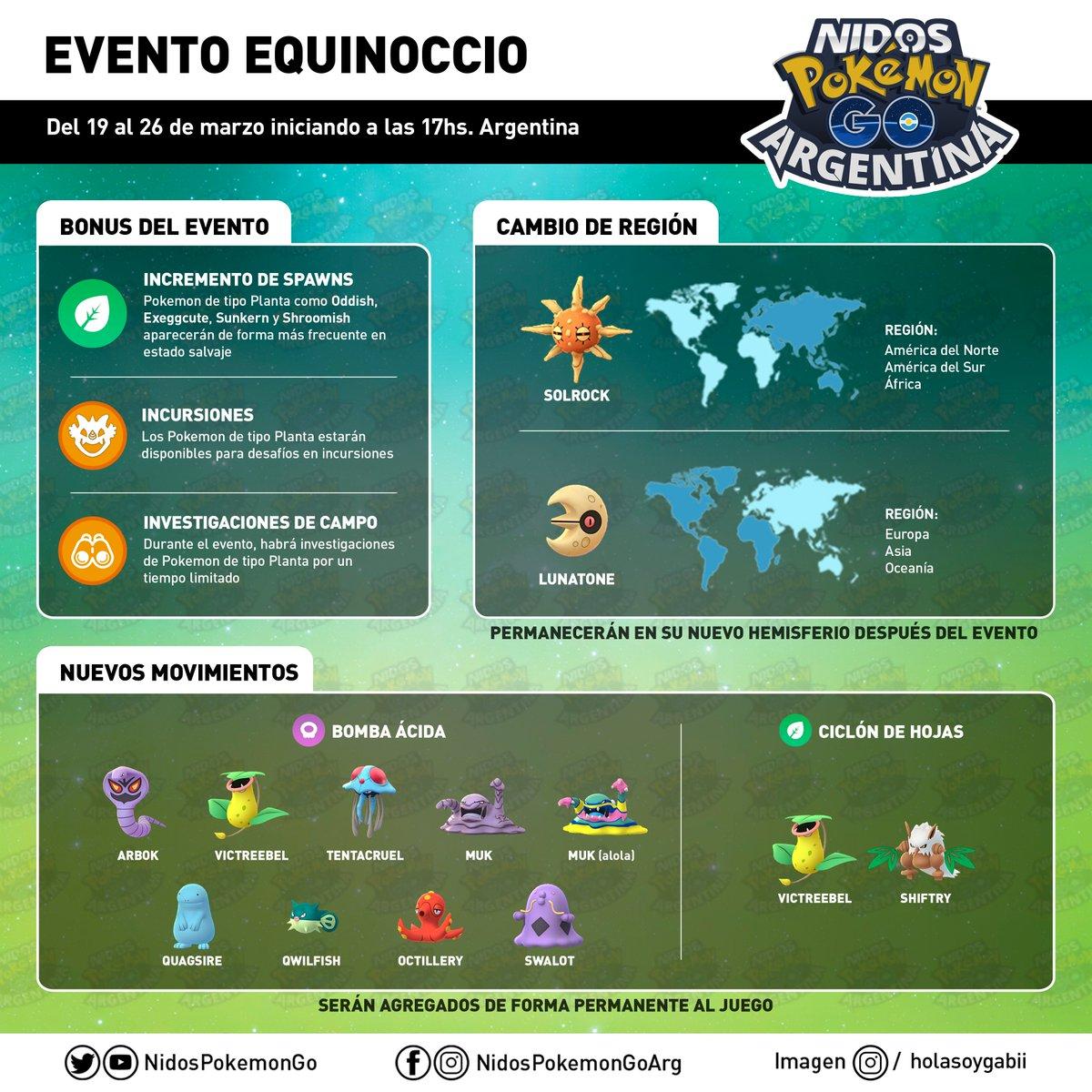 Nuevos ataques y cambio de hemisferio de Lunatone y Solrock en Pokémon GO hecho por Nidos Pokémon GO Argentina