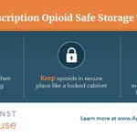 Image for the Tweet beginning: #Opioid abuse can start at
