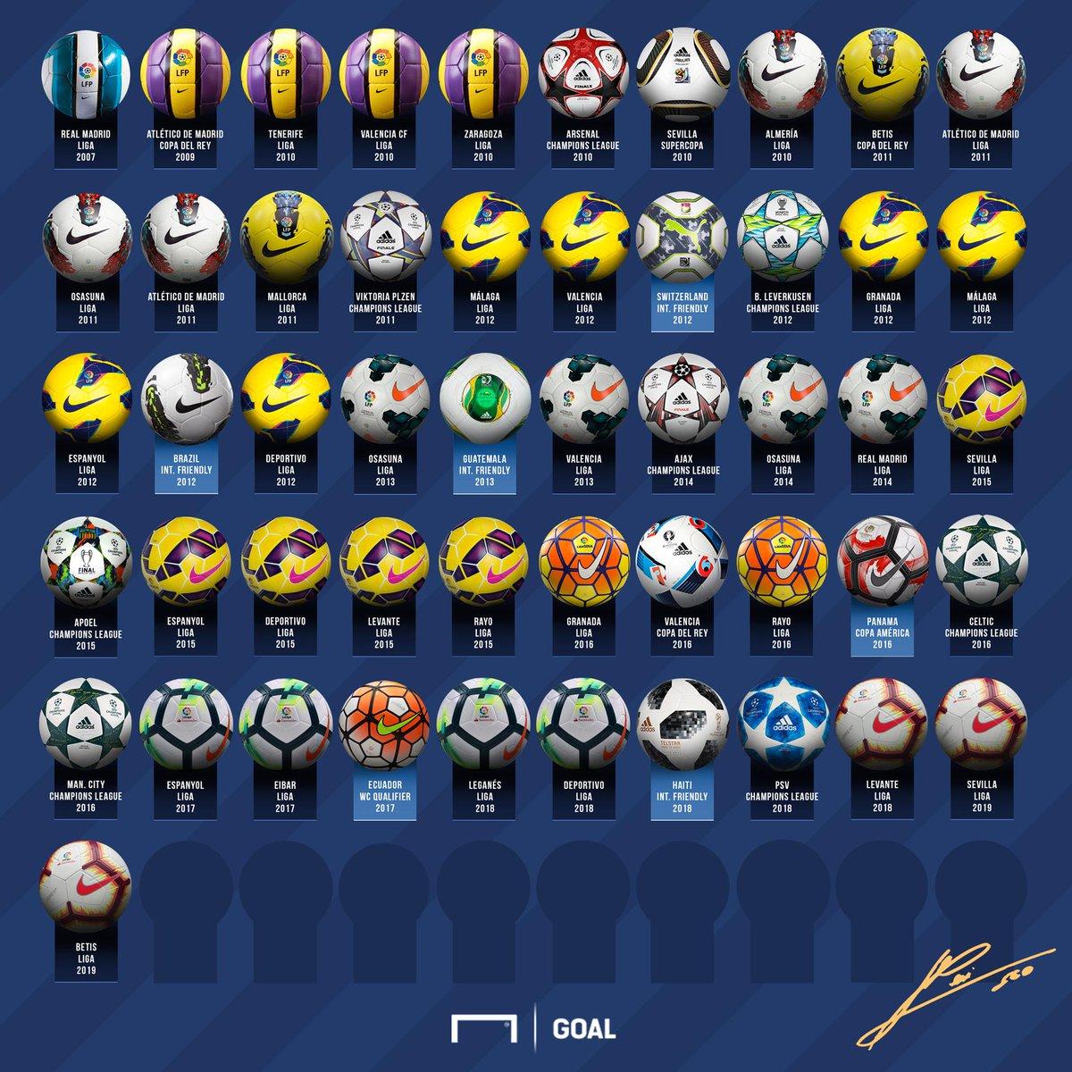 51 career hat-tricks for Lionel Messi 😎