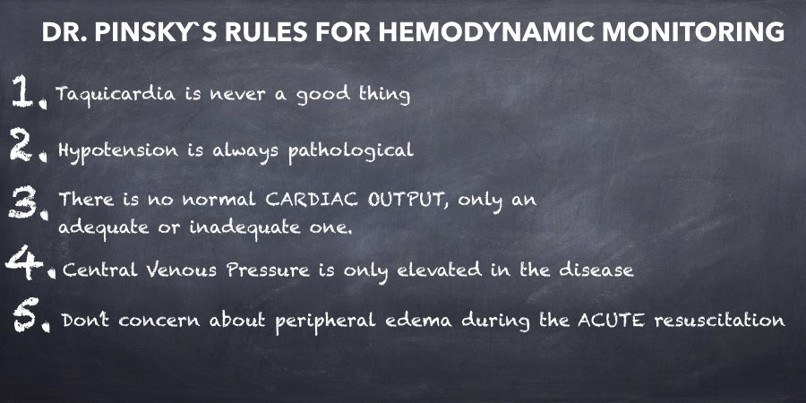 Dr. Pinsky&#39;s 5 rules for #Hemodynamic monitoring.  Great insights from the #Hemodynamic pre-course during the #ISICEM19 @ISICEM. Take a look! #CriticalCare #EmergencyMedicine #Brussels<br>http://pic.twitter.com/KhOYCTKIY1