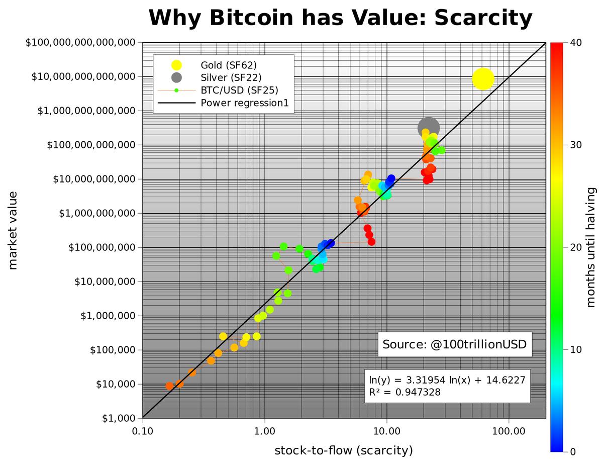 La prășit bitcoini | skymetin2.ro