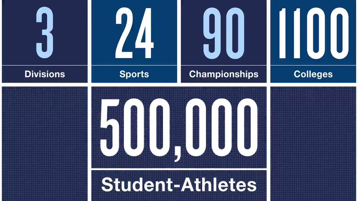 Where do NCAA revenues from #MarchMadness go? Right back to member schools to support athletes: http://on.ncaa.com/wdtmg