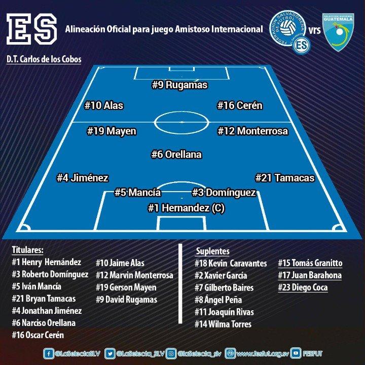 Juego amistoso contra Guatemala el miercoles 6 de marzo del 2019. D1BKz4dWwAI-_MN
