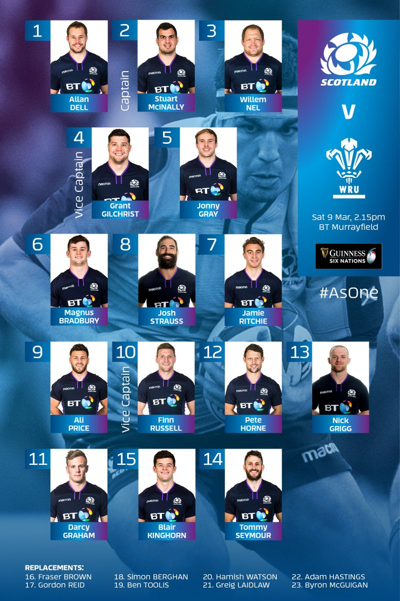 Scottish Rugby's photo on Six Nations