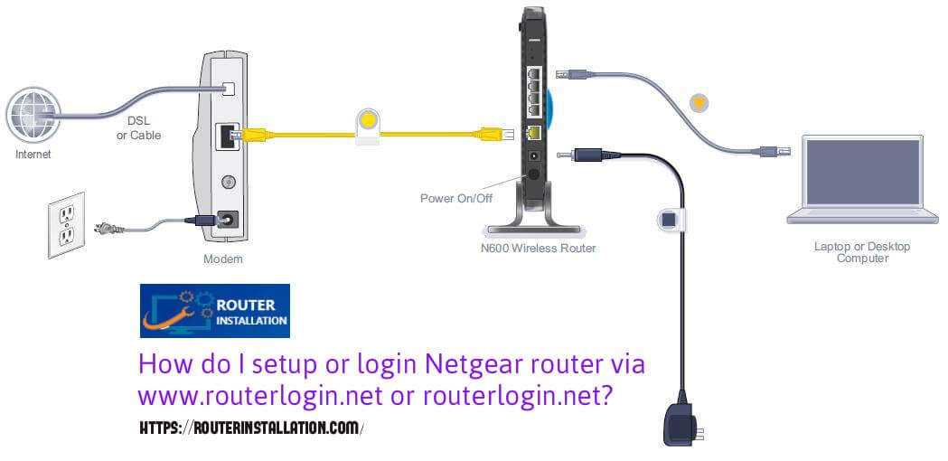 wiring diagram for netgear wireless router data wiring diagramswiring diagram for netgear wireless router wiring diagram cat 6 cable wiring diagram netgear wireless router