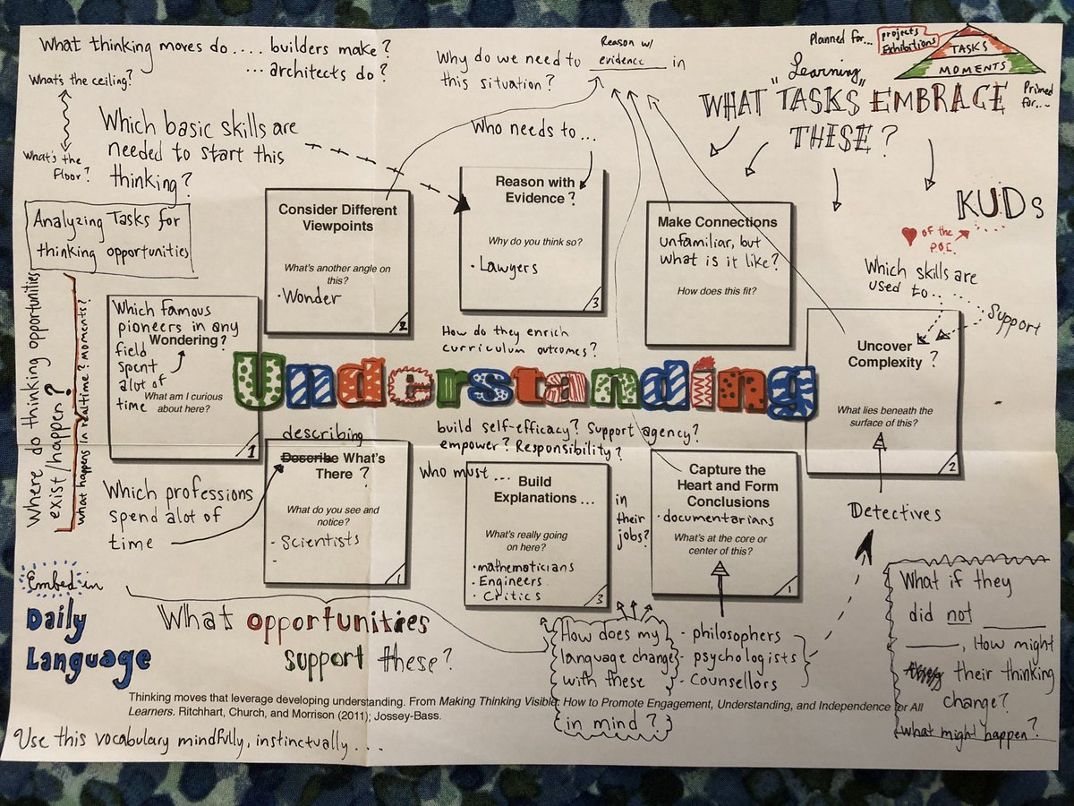 Excellent PD with Making Thinking Visible with Mark Church. #makingthinkingvisible #pyp #kaust #tks @GESatKAUST