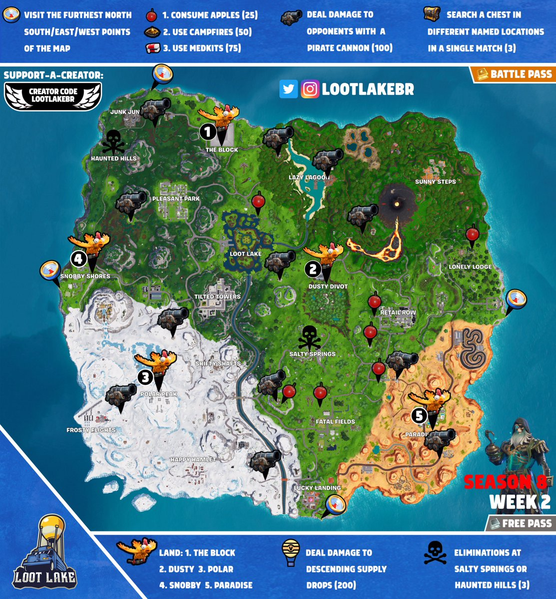 Fortnite eliminations at salty springs or haunted hills