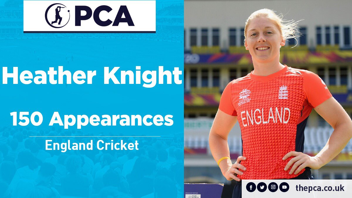 👏 Fantastic achievement @Heatherknight55   Heather's appearance in today's victory against India marked her 150th in England colours.  - 6 Test - 89 ODI - 55 T20I