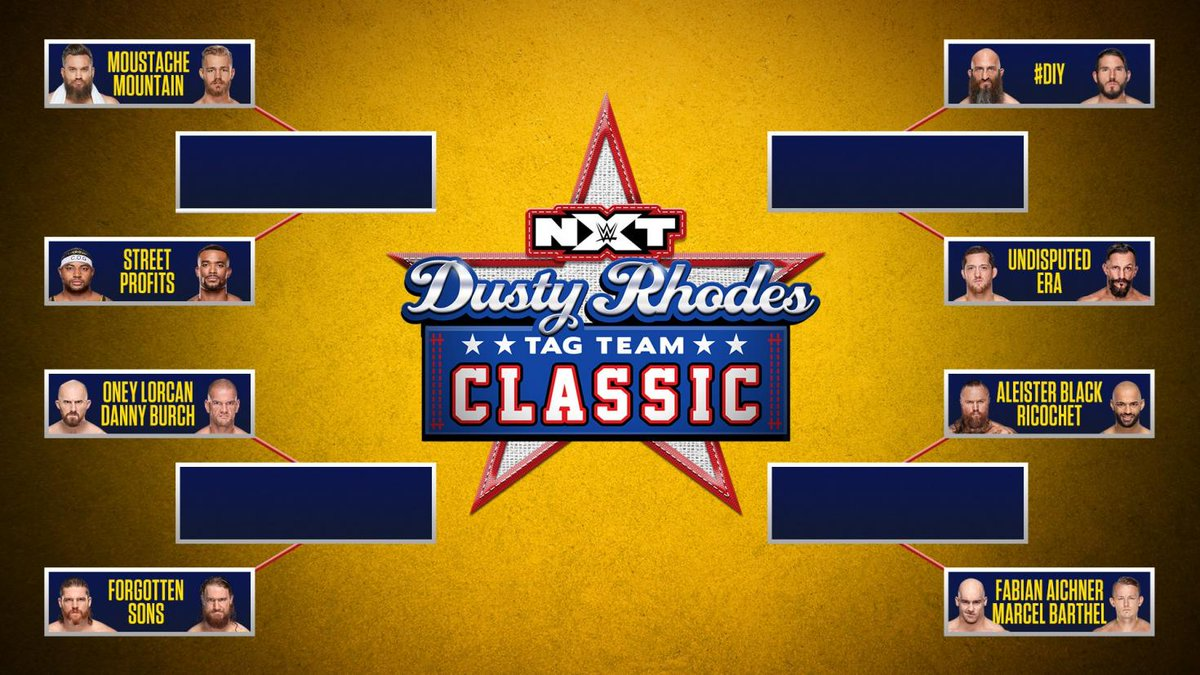 Spoiler On The WWE NXT Dusty Rhodes Tag Classic Winners