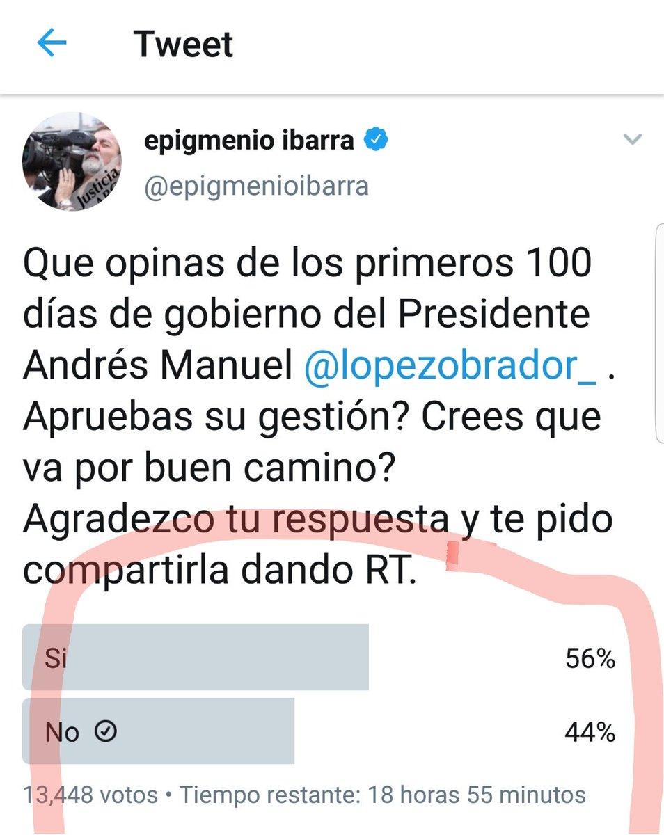 Es asi, neoliberales fifis, que el guru de medios de la transformacion de 4, el grandioso @epigmenioibarra , les demuestra el avasallante 90% de aceptacion del Mesias, con esta encuesta en tw, es una aceptacion abrumado... espera...