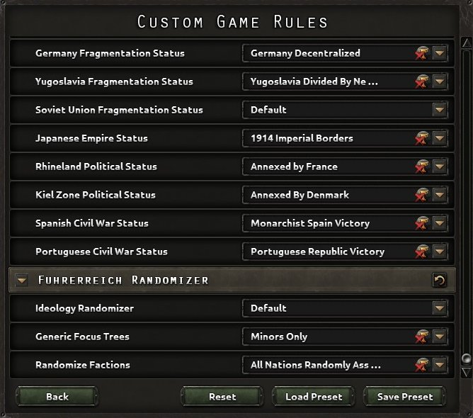 Fuhrerreich - A Hearts of Iron IV Mod (@FuhrerreichHoI4)   Twitter