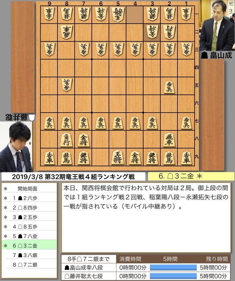 ▲畠山成幸八段 vs △藤井聡太七段