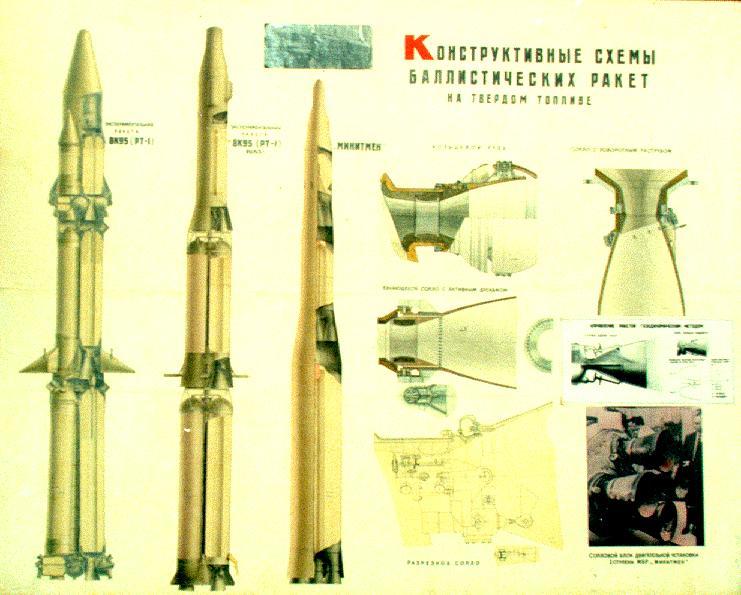 Soviet Cruise/Ballistic Missiles D1Gk79VX4AAr1MV
