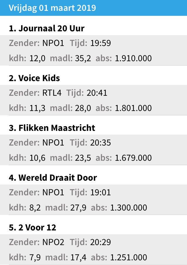 Kris's photo on #flikkenmaastricht