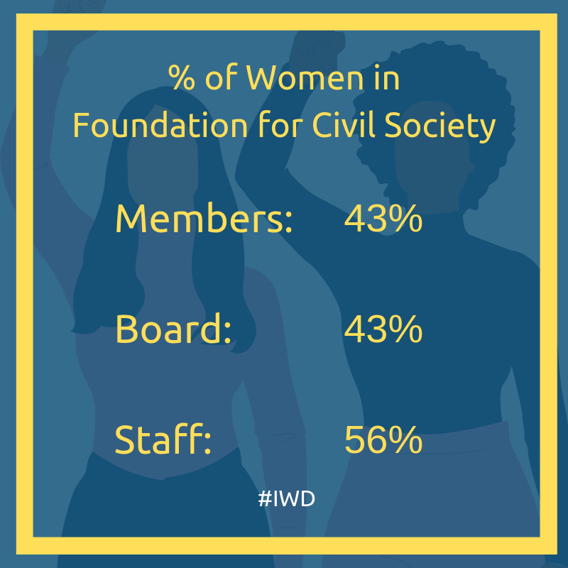 Women are central to society so it's only common sense that they should be central at the Foundation for Civil Society. We're constantly making effort toward #BalanceForBetter. #IWD2019 #CivilSocietyTanzania #AZAKITanzania