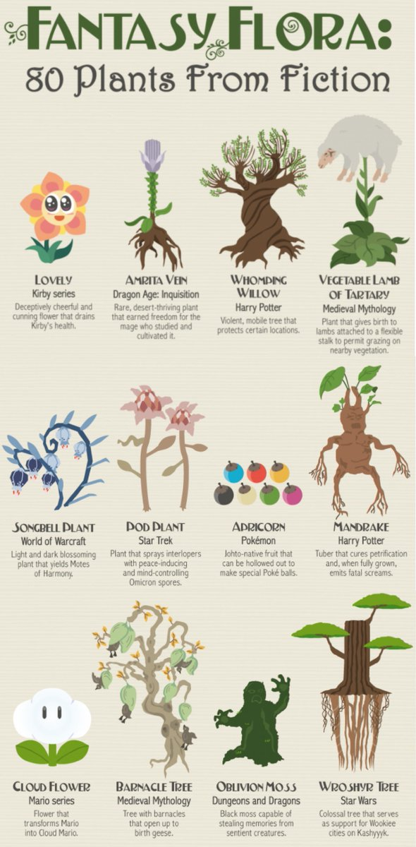 Plantae On Twitter 80 Plants From Fiction Such As Whomping