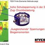 Image for the Tweet beginning: Ein spezielles mechanisches #Abgleichverfahren reduziert