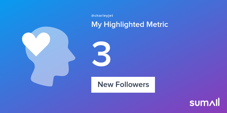 My week on Twitter 🎉: 3 New Followers. See yours with https://t.co/z0OiOqAO9u https://t.co/8t10wolQBy