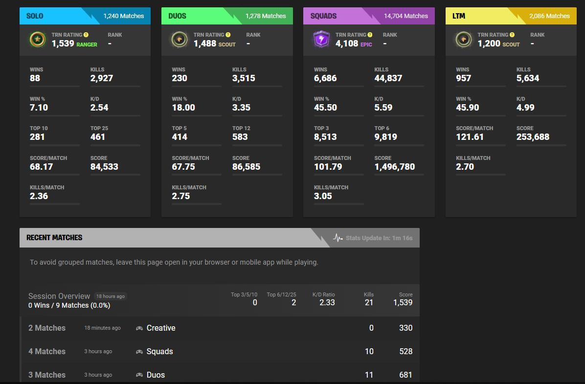 Fortnite tracker v2 stats